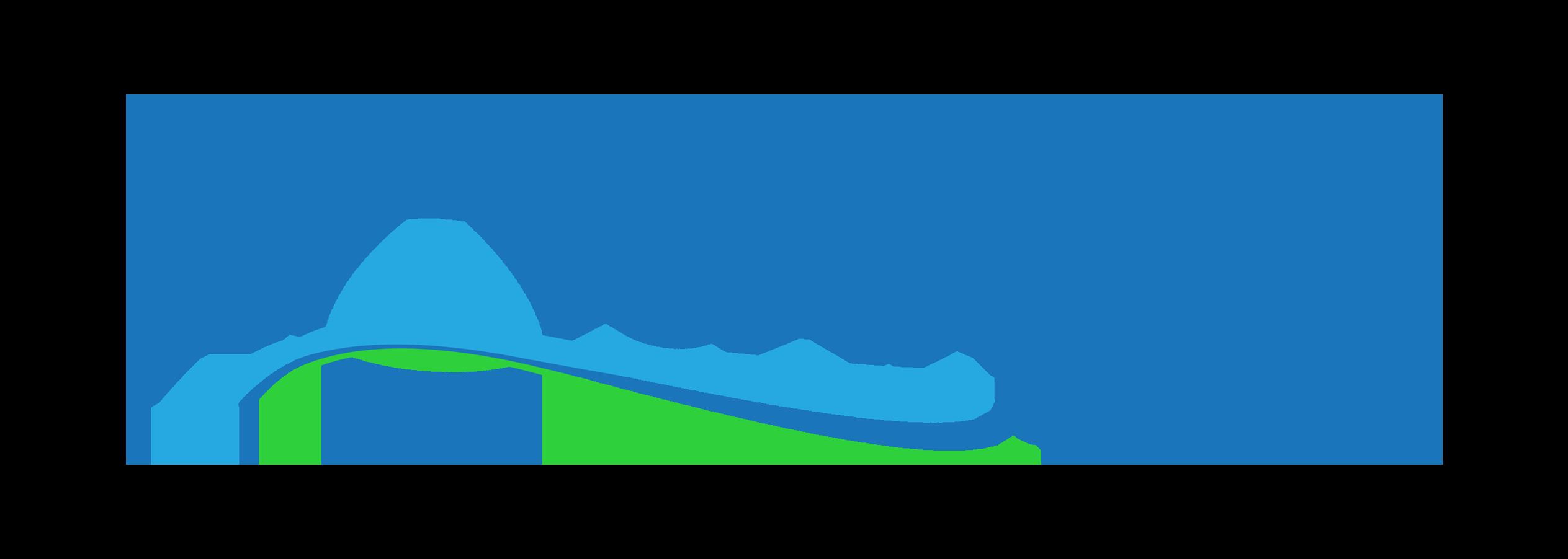 Aquanena